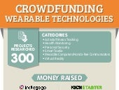 Crowdfunding Wearable Technologies ...