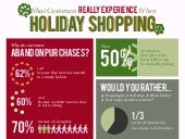 The Holiday Shopping Experience