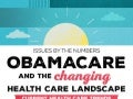 Current trends in health care (infographic)