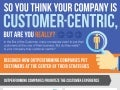 So You Think Your Company is Customer-Centric, But are You Really?