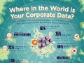 Where in the world is your corporate data?