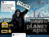 Dawn of the Planet of the Apes: Soc...