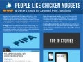 Digg: People Like Chicken Nuggets and Other Things We Learned From Facebook