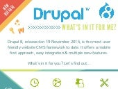Drupal 8.0 Framework Released – What are the New Features?