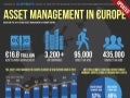 By the Numbers: Asset Management in Europe