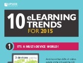 10 eLearning Trends for 2015