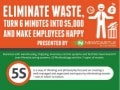 Eliminate Waste, Turn 6 Minutes into $5000 and Make Employees Happy