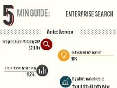 Your 5 Minute Guide to Enterprise Search