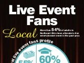 Live Event Fan Demographics