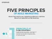 [Infographic] Five Principles of Agile Marketing
