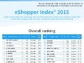 ESHOPPER INDEX 2015: OVERALL RANKING