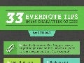 33 Evernote Tips, in 140 characters or less