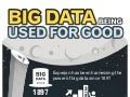Big Data Being Used For Good