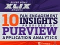 Super Bowl XLIX – 10 Fan Engagement Insights Provided by Purview Application Analytics