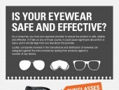 Is your eyewear safe and effective?
