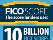 FICO® Score Facts
