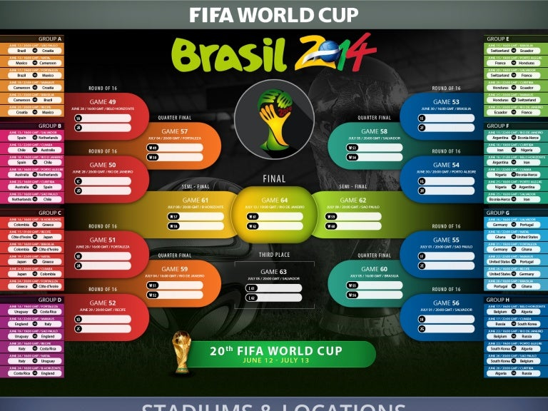 FIFA World Cup 2014 - ...