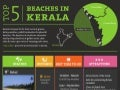 Top 5 Beaches In Kerala