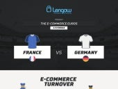 The E-commerce Euros: France - Germany
