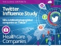 Burson-Marsteller Global Corporate Twitter Influence Study: Healthcare Companies