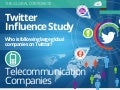 Burson-Marsteller Global Corporate Twitter Influence Study: Telecommunication Companies