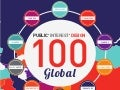 Infographic: Global Public Interest Design 100