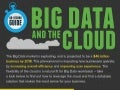 60 Second Guide: Big Data and the Cloud