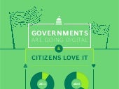 Governments Are Going Digital