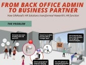 From back-office admin to business partner: Haworth Case Study