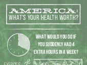 America, What's Your Health Worth?