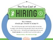 How Much Does Hiring Cost?