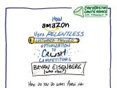 How Amazon Crushes the Competition-Bryan Eisenberg