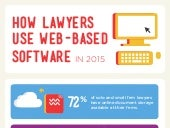 How Lawyers Use Web-based Software