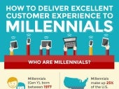 How to Deliver Excellent Customer Experience to Millennials (Infographic)