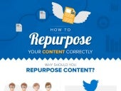 How To Repurpose Your Content Correctly