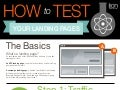 How to Test Your Landing Pages [Infographic]