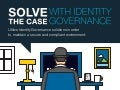 IBM Security Identity Governance Infographic