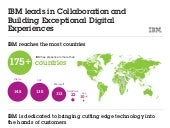 IBM Leads in Collaboration and Building Exceptional Digital Experiences