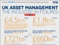 UK Asset Management in Figures 2012-2013 [INFOGRAPHIC]