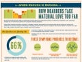 What To Do If A Hoarder Rents From You (Infographic)