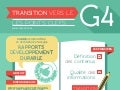Transition vers le GRI G4 : Les points clefs