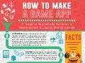 Steps to Turn Your Mobile Game Idea into Reality [Infographic]