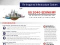 2014 Economy of US Infographic