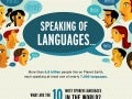 Infographic: Speaking of Languages