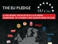 The EU Pledge 2016