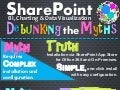 Infographic Debunking SharePoint Myths on Data Visualization and BI