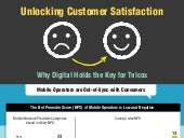 Infographic-Unlocking Customer Satisfaction: Why Digital Holds the key for Telcos.