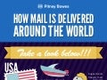 Infographichowmailisdelivered2 140425152203-phpapp02