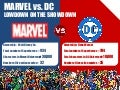 [Infographic] Marvel vs. DC Lowdown on the Showdown