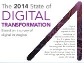 [Infographic] The 2014 State of Digital Transformation